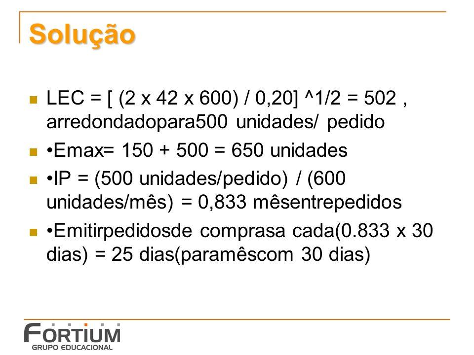 Solução LEC = [ (2 x 42 x 600) / 0,20] ^1/2 = 502 , arredondadopara500 unidades/ pedido. •Emax= 150 + 500 = 650 unidades.